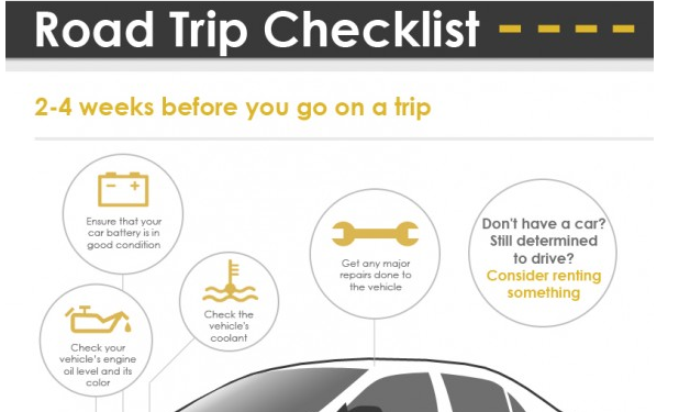 Checklist for road trips